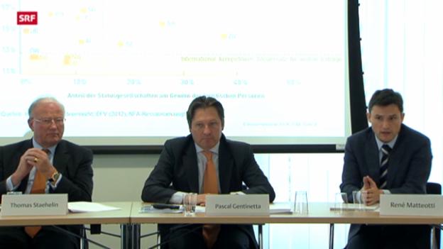 Video «Economiesuisse fordert die Schweiz zum Handeln auf» abspielen