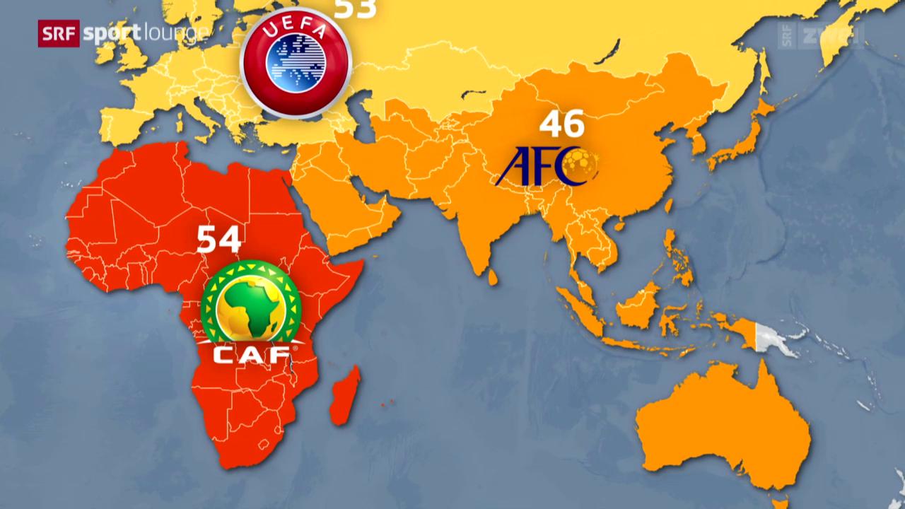 Das Wahlsystem der Fifa