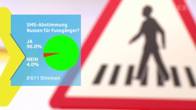 Video «Auflösung SMS-Abstimmung» abspielen