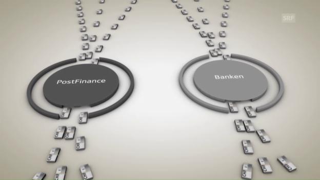 Video «So wird der Zahlungsverkehr vereinheitlicht» abspielen