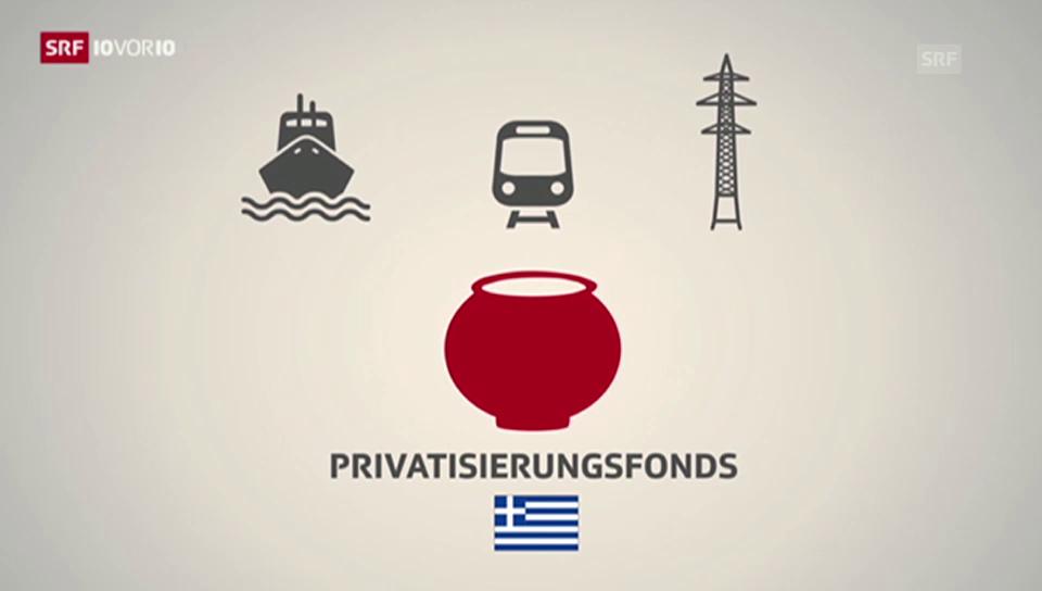 So funktioniert der Privatisierungsfonds