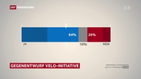 Video «Gegenvorschlag Velo-Initiative» abspielen