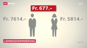 Video «Lohnunterschied zwischen Mann und Frau» abspielen