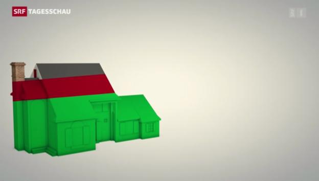 Video «Banken restriktiver bei Hypotheken» abspielen