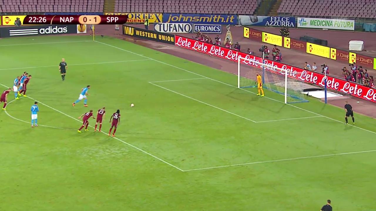 Fussball: Europa League, Zusammenfassung Napoli - Sparta Prag
