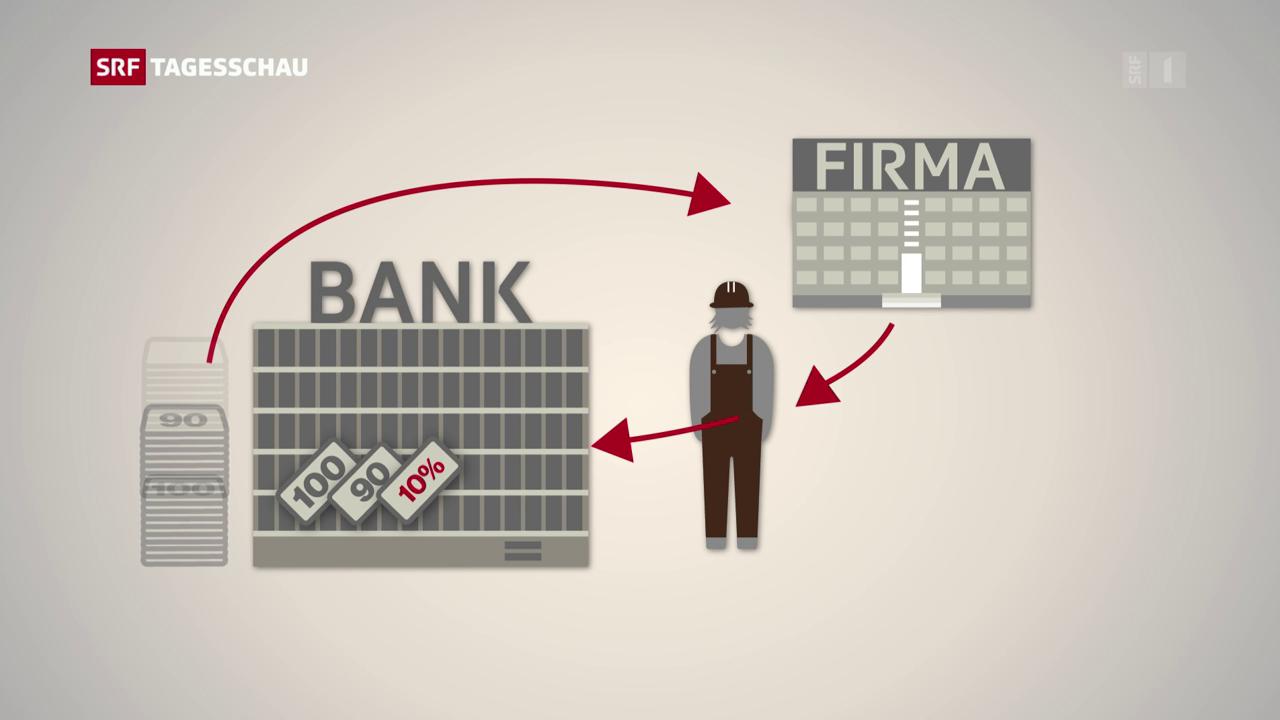 Vollgeld-Initiative fordert Umstellung des Geldsystems