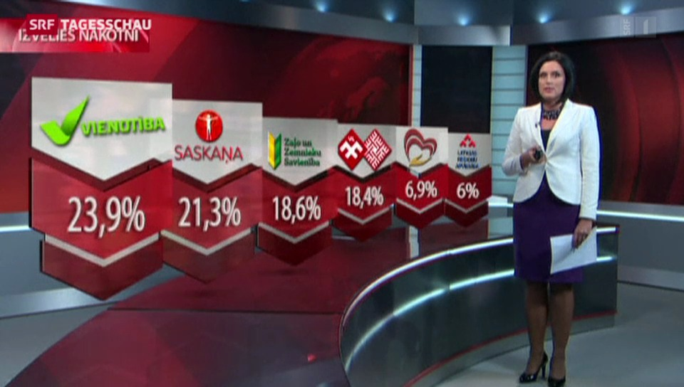 Lettland: Mitte-Rechts-Koalition vor Sieg