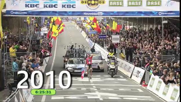Video «Rad: Cancellaras Abschneiden an der Flandern-Rundfahrt» abspielen