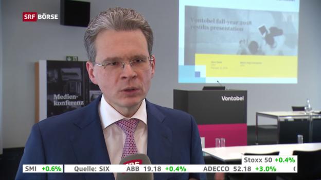 Video «SRF Börse vom 12.02.2019» abspielen