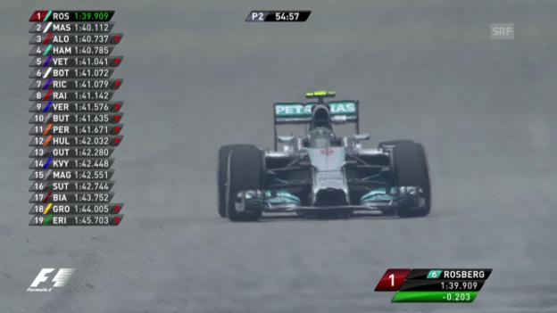 Video «Formel 1: GP Malaysia, Szenen aus dem 2. Training» abspielen