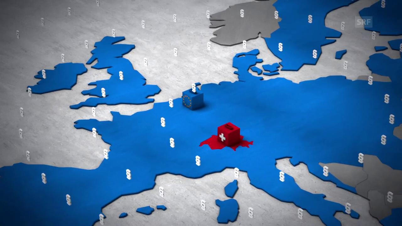 Schweizer Gesetze oft von EU-Recht bestimmt