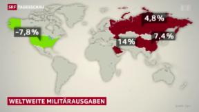 Video «Nur der Westen rüstet ab» abspielen