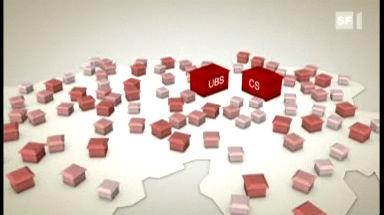 UBS und CS: Too Big to Fail
