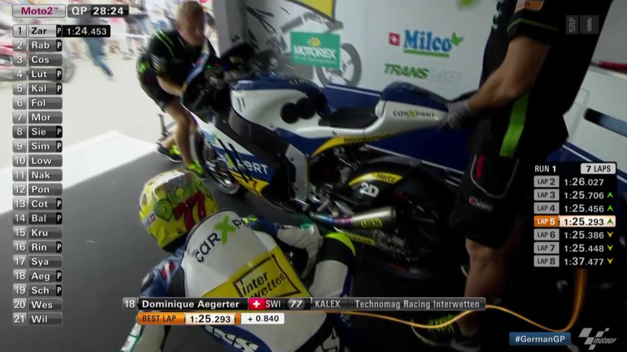Motorrad: Moto2-Qualifying auf dem Sachsenring