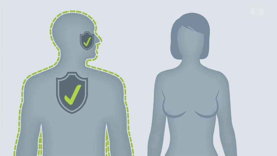 Sterilisierende Immunität kurz erklärt