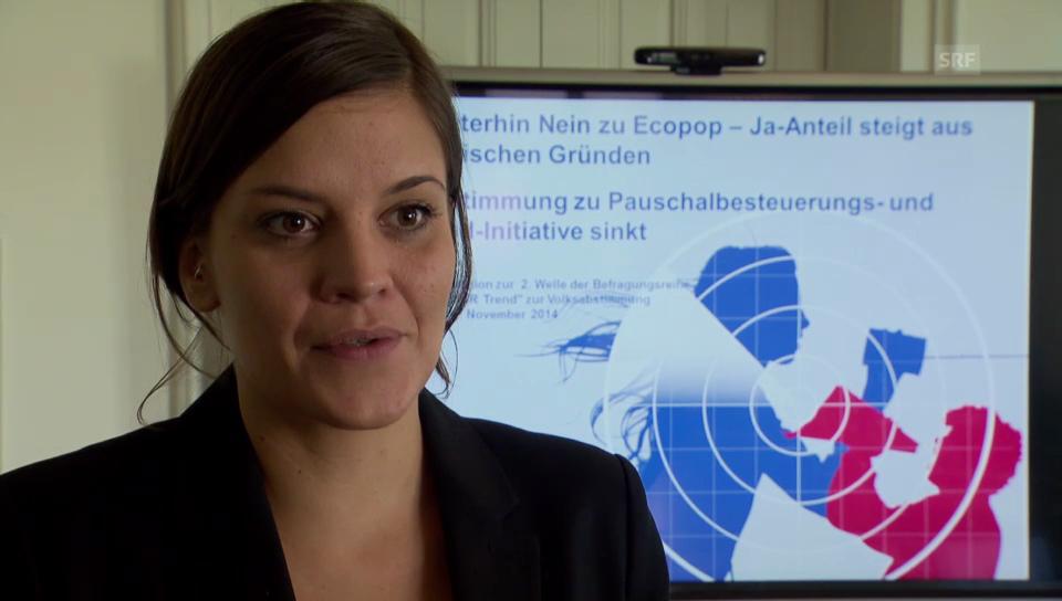 Martina Imfeld zum Nein-Trend bei der Pauschalbesteuerung