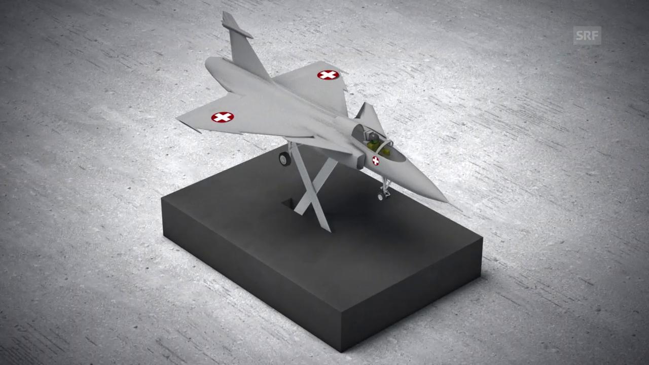 Die Beschaffung neuer Kampfjets