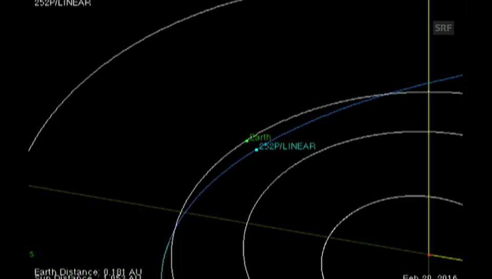 Nasa-Modell zeigt, wie nahe die Kometen der Erde kommen