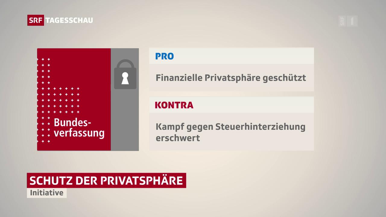Ständerat will Bankgeheimnis nicht in der Verfassung