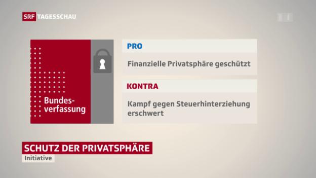 Video «Ständerat will Bankgeheimnis nicht in der Verfassung» abspielen