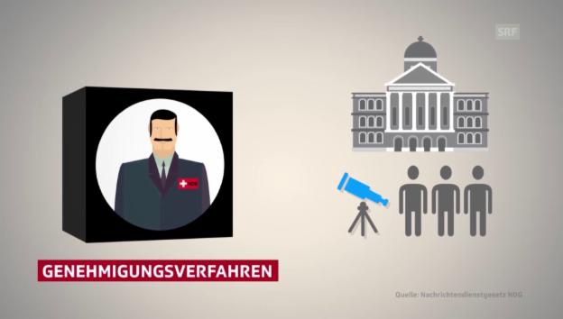 Video «Was mit dem neuen Gesetz möglich würde» abspielen