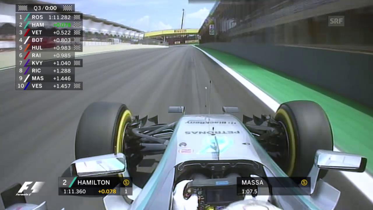 Formel 1: GP Brasilien, die Entscheidung im Qualifying