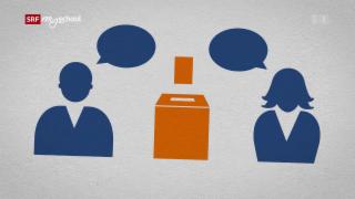 Video «Politik und Gesellschaft: Debattieren (5/9)» abspielen