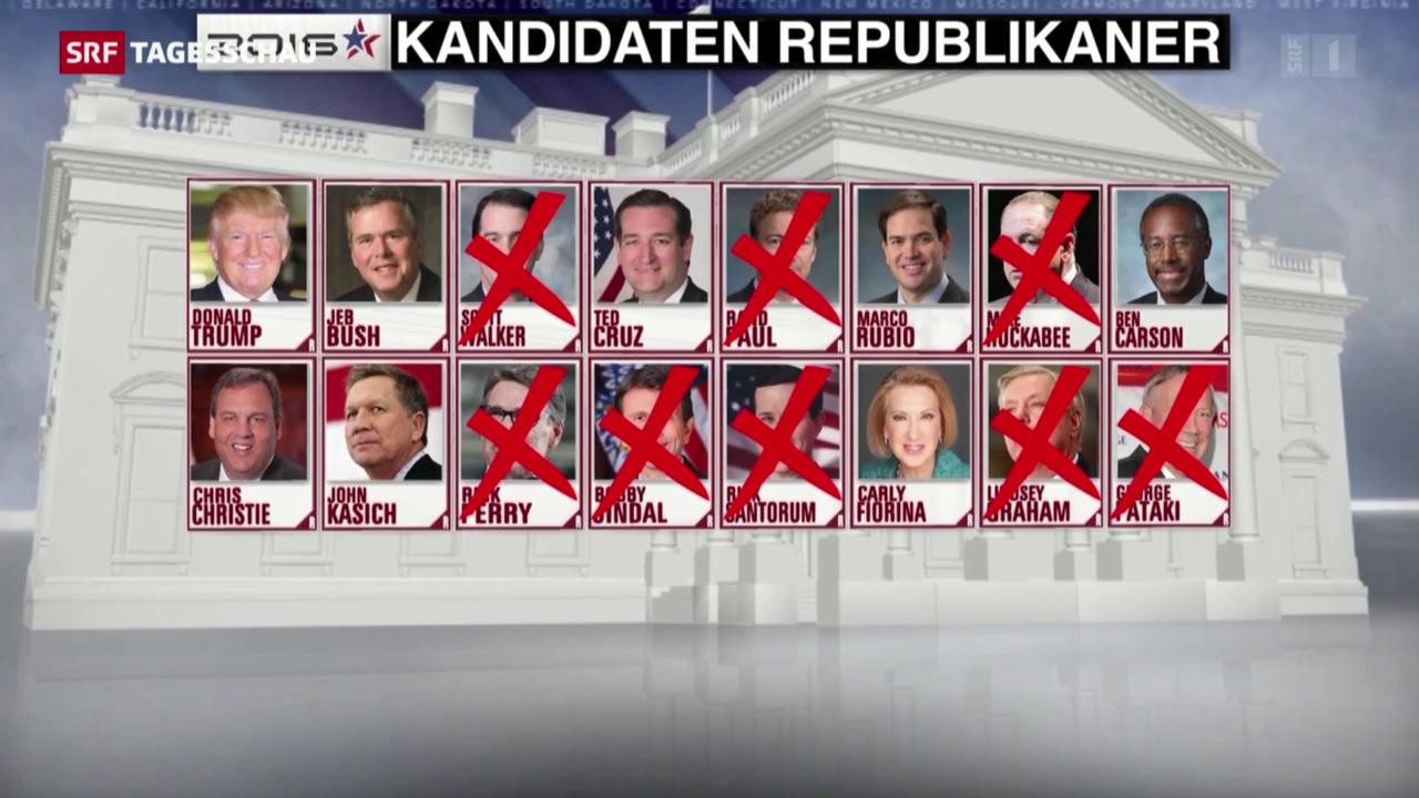 US Primaries: Jeb Bush – die letzte Chance