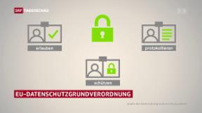 Video «Strengerer EU-Datenschutz fordert kleine Schweizer Unternehmen » abspielen