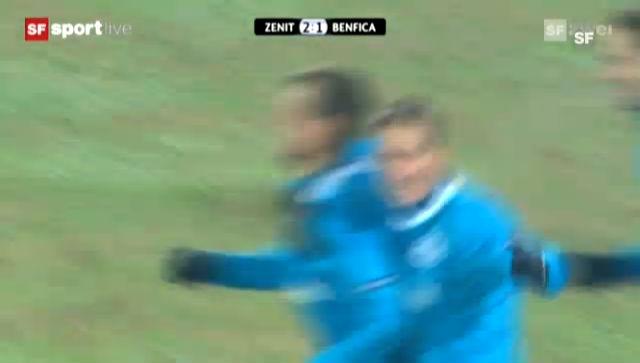Highlights Zenit St. Petersburg - Benfica Lissabon