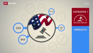 Video «Was droht  nun anderen Banken?» abspielen