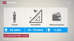Video «Rentenreform bleibt ein Paket» abspielen