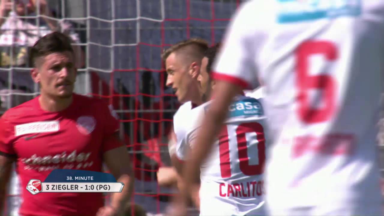 Sion holt «Big Points» gegen Thun