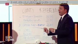 Video «4. Dezember – der Stichtag für Renzi» abspielen