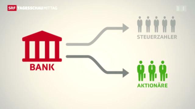 Wer haftet bei Bankenpleiten?