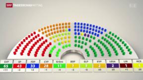 Video «Die neue Sitzverteilung in Bern» abspielen