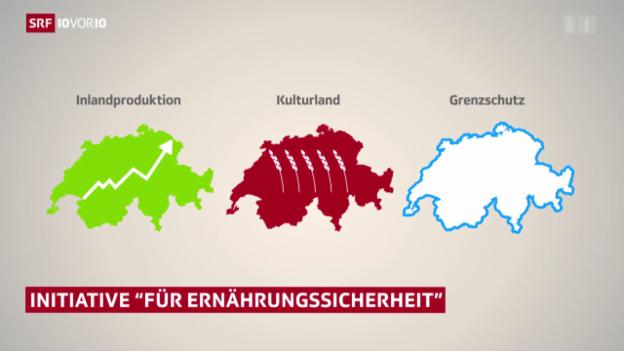 Video «Nationalrat sagt Ja zur Ernährungssicherheits-Initiative» abspielen