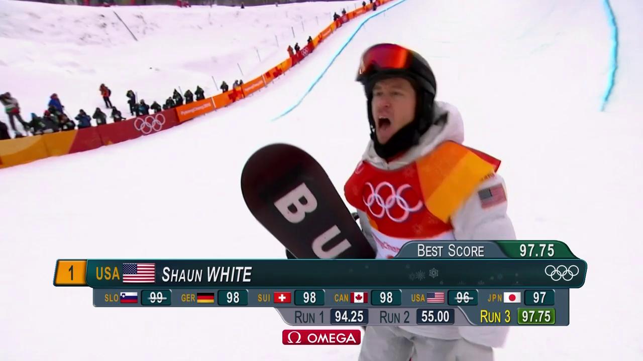 Shaun White überflügelt alle