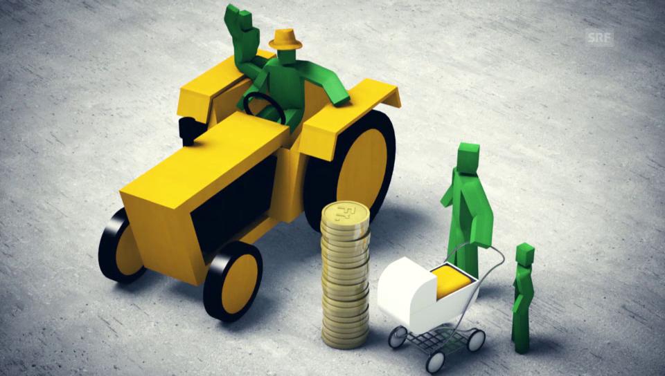 Die Priivilegien der Bauern