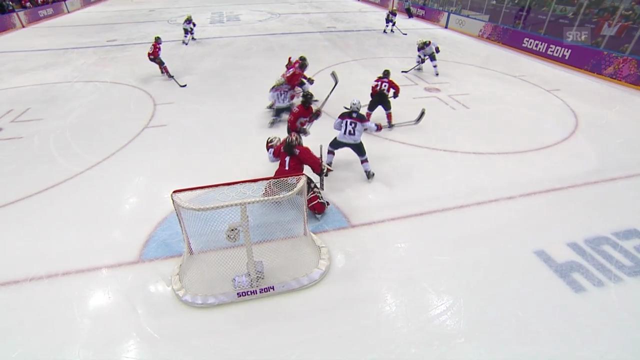 Eishockey: Tore Kanada - USA (unkomm.)